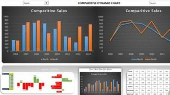 Excel Dashboard Secrets - Create Awesome Excel Dashboard course image