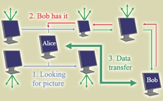 Information Technology I course image