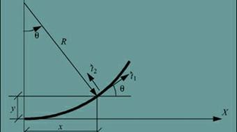 Structural Analysis and Control course image