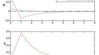Advanced Macroeconomics II course image