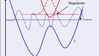 Introductory Quantum Mechanics I course image