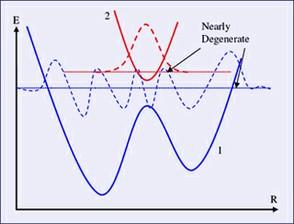 Introductory Quantum Mechanics I course image