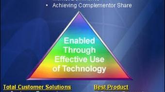 Strategic Management I course image