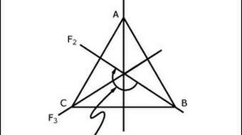 Modern Algebra course image
