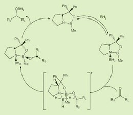 Synthetic Organic Chemistry II course image
