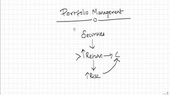 Portfolio Management for CA / CS / CFA exams course image