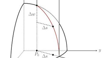 Multivariable Calculus course image
