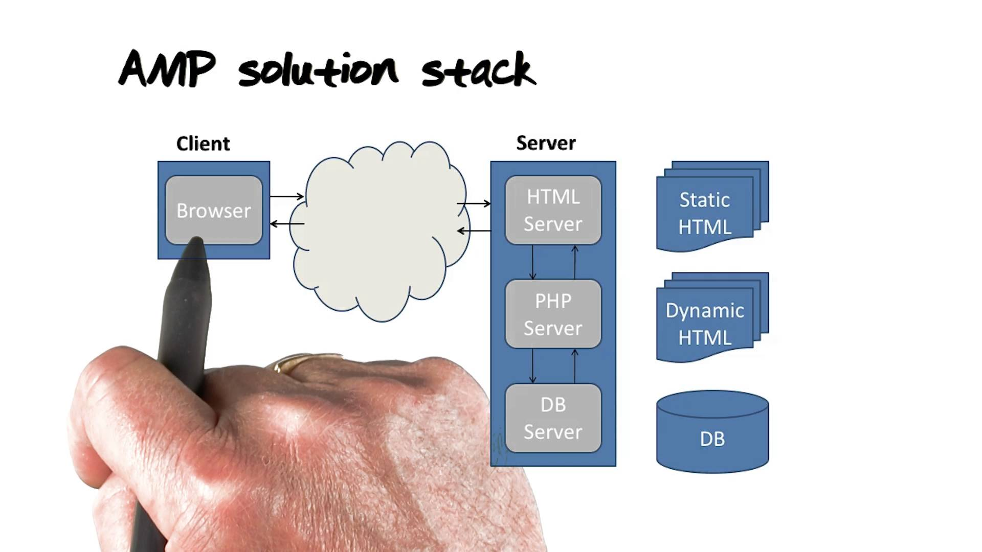 Database Systems Concepts & Design course image