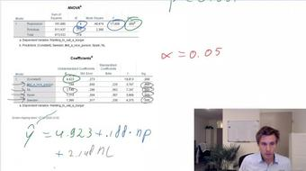 SPSS - Including Dummy Variables within a regression model. Also partial F-test Explained course image