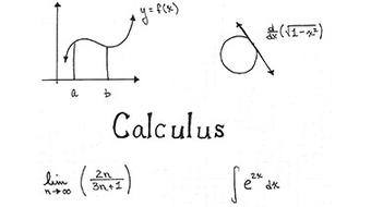 On-Ramp to AP* Calculus course image