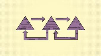 Portfolio Management & Governance course image