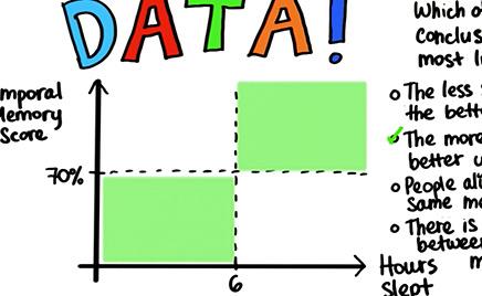 Intro to Descriptive Statistics course image