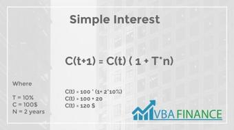 Interest Rates & Volatility In Banking course image