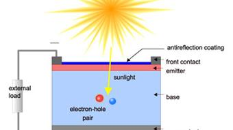 Fundamentals of Photovoltaics course image
