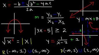 Algebra 1, 2, & 3 - Intermediate & College Level Course course image