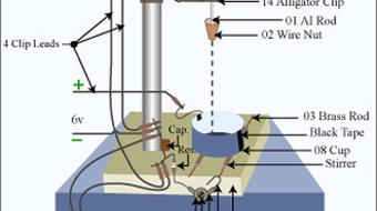 Physics I: Classical Mechanics with an Experimental Focus course image