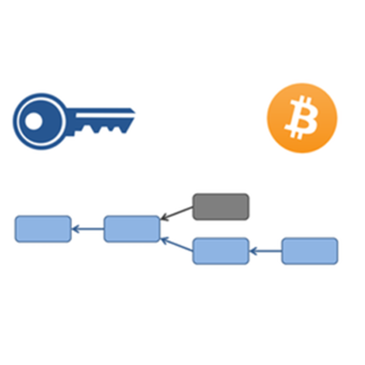 Bitcoin and Cryptocurrency Technologies course image