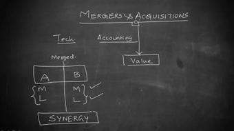 Advanced Financial Management - Mergers and Acquisitions course image