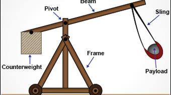 Classical Mechanics II course image
