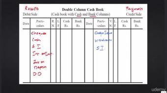 Bank Reconcilitaion Statement course image