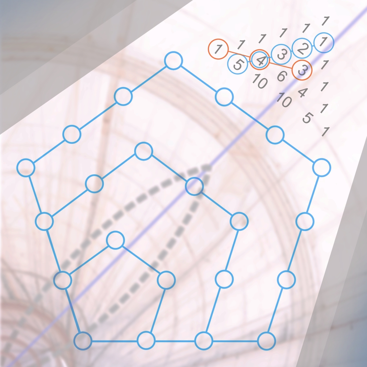Introduction to Enumerative Combinatorics course image