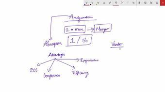 Amalgamation course image