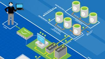 Architecting Microsoft Azure Solutions course image