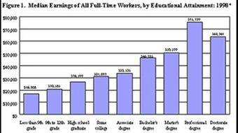 Economics of Education course image