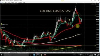 CORRECT YOUR IDEA ABOUT FOREX course image