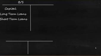 Financial Management Cash Flow Analysis course image