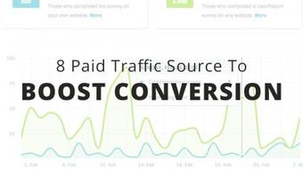 8 Paid Traffic Source For Affiliate Marketer To Boost Conversion course image