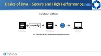 Java By Example (Section 3) - Language Fundamentals and Data Types course image