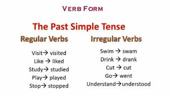 Past Verb Tenses in English course image