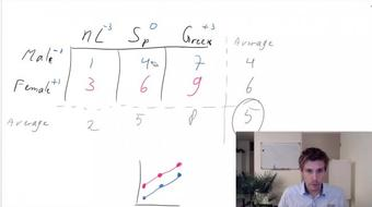 SPSS - Two Way ANOVA course image