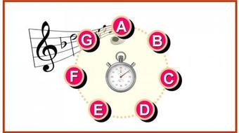 Fun Music Games - At What Speed do you read Music Notes? course image