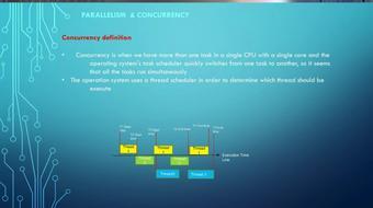 Java multithreading, deep dive course image