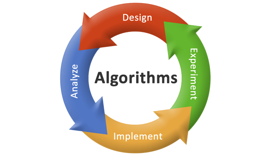 Algorithms: Design and Analysis course image