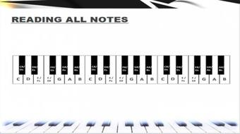 Learn How to Read the Piano Keyboard in just 10 minutes course image