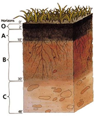 Advanced Soil Mechanics course image