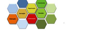 O Empreendedorismo e as Competências do Empreendedor course image