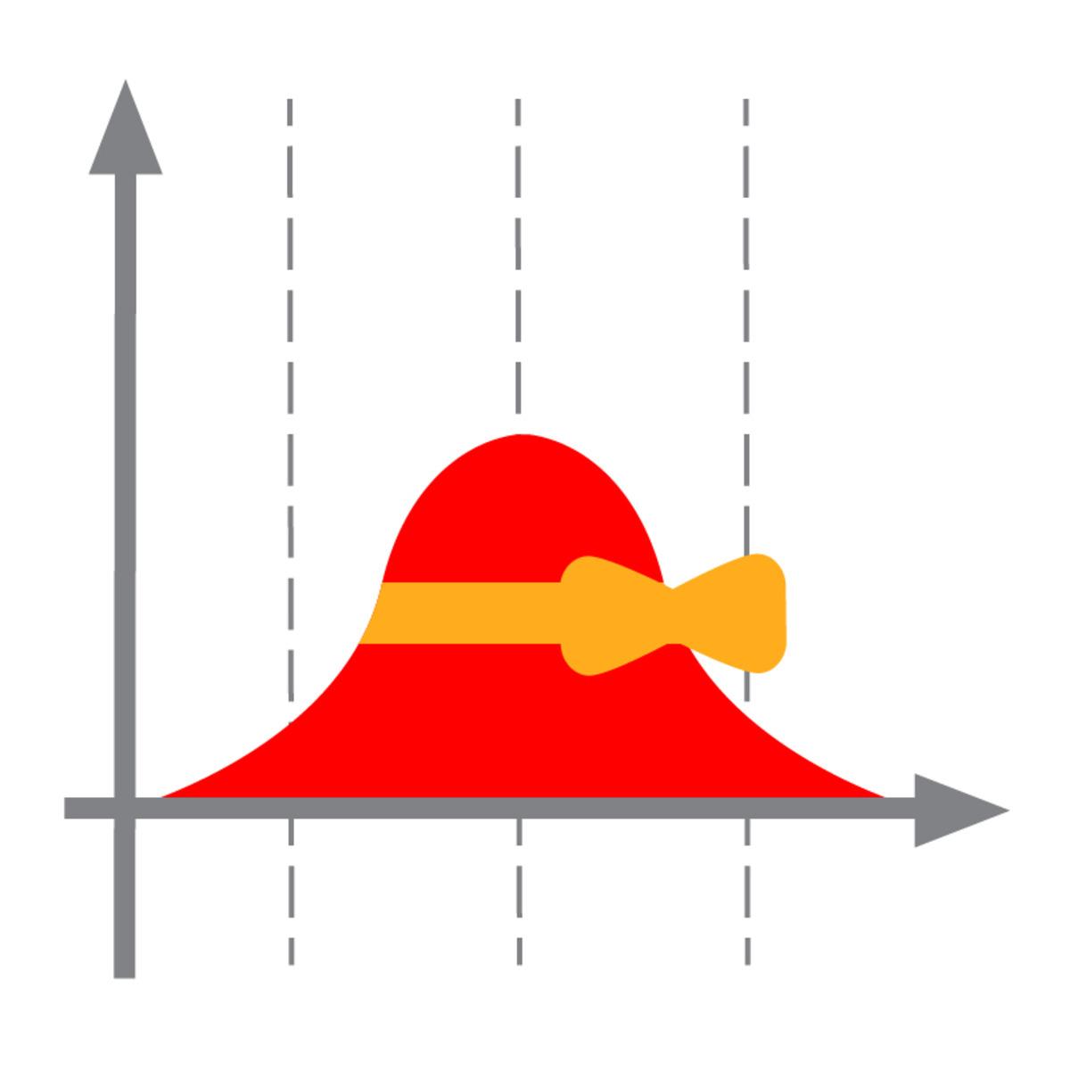 Построение выводов по данным course image