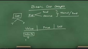 Cost Accounting - A Comprehensive Study course image