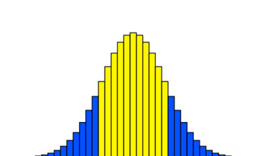 Introduction to Statistics: Probability course image