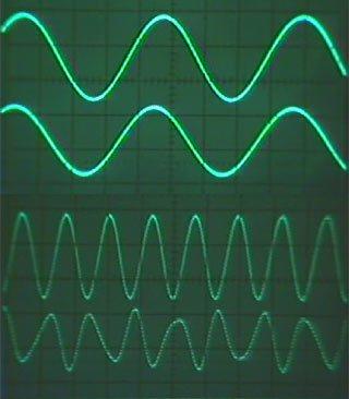 Digital Signal Processing course image