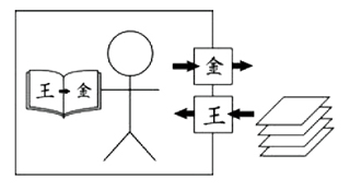 Great Ideas in Theoretical Computer Science course image