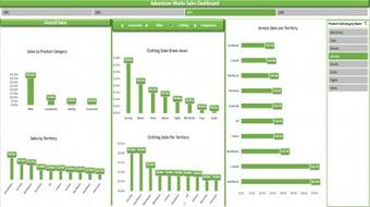 learn how to create Excel Dashboards - Part 5 - Example & practice course image