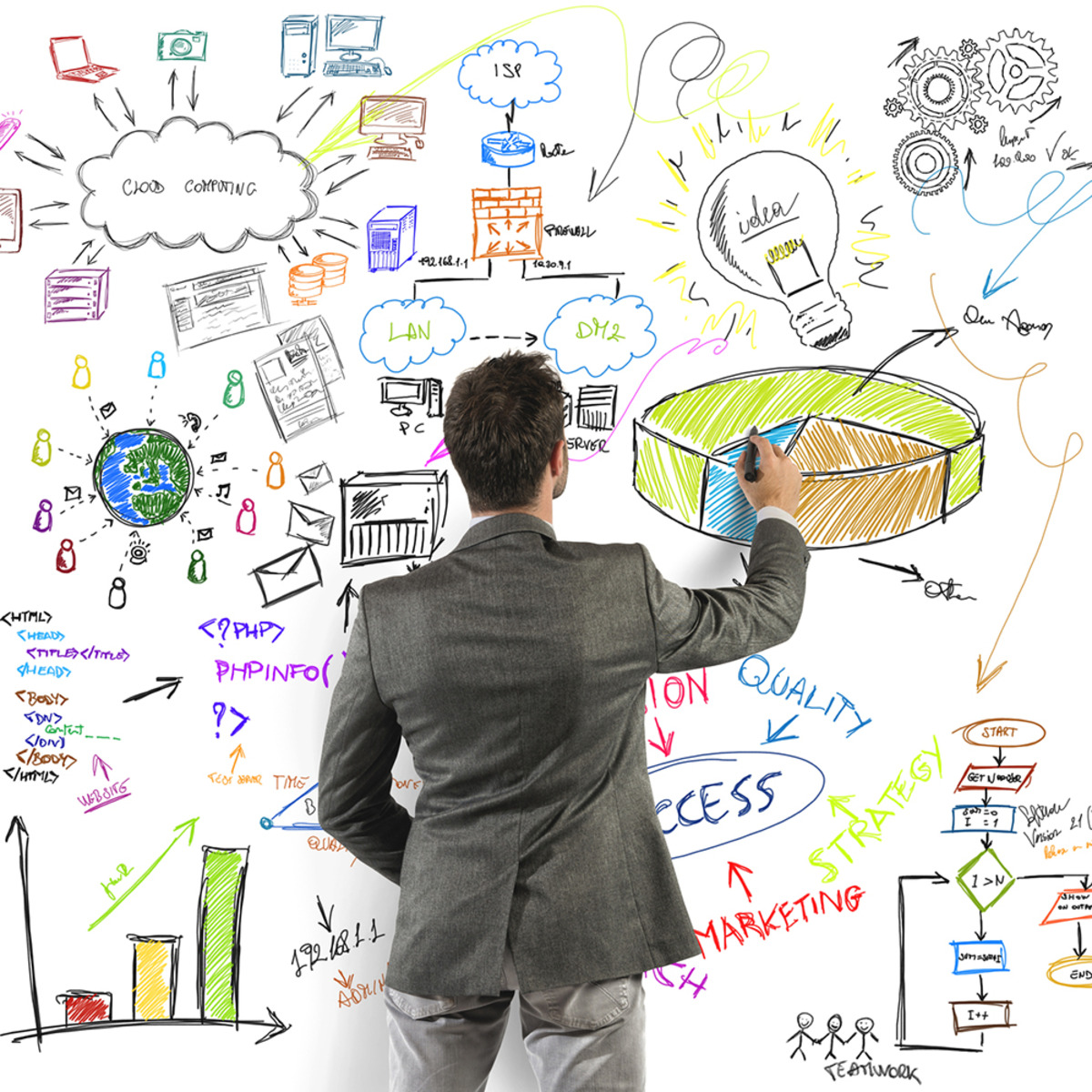 Applying Investment Decision Rules for Startups course image