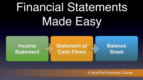 Financial Statements Made Easy course image