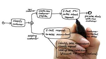 BPMN Meets DMN: Business Process and Decision Modeling course image