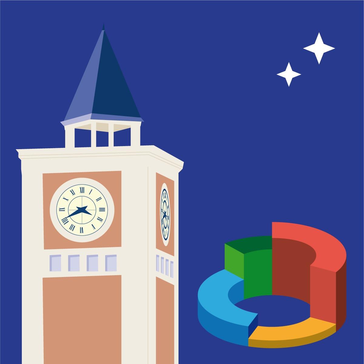 Estadística aplicada a los negocios course image